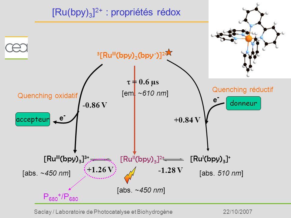 [Ru(bpy)3]2+ : propriétés rédox